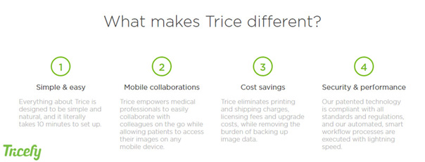 The Ultrasound Cloud powered by Tricefy - what makes it different
