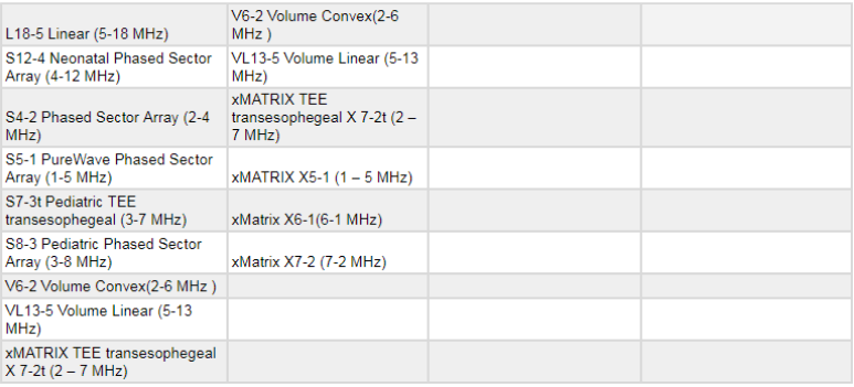Compare Philips Ultrasound probes